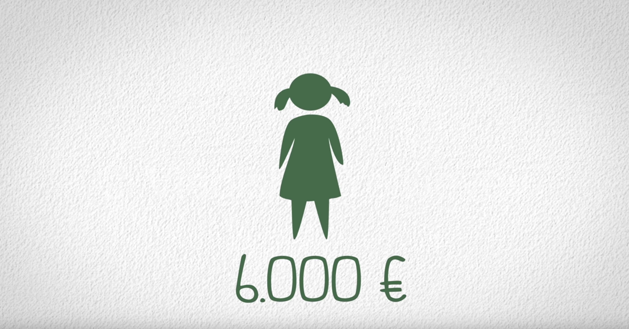 financia la educacion concertada en Espana 2
